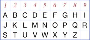 inclusion-chart-e1283384690753